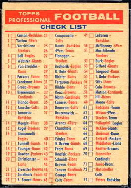 1956 Topps football card checklist