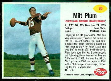 Milt Plum 1962 Post Cereal football card