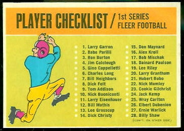 1963 Fleer unnumbered football card checklist