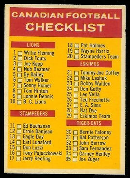 Checklist 1963 Topps CFL football card