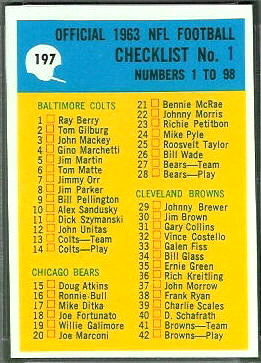Checklist 1 1964 Philadelphia football card