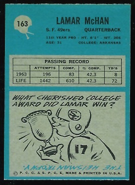 Back of Lamar McHan 1964 Philadelphia football card