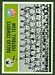 Dallas Cowboys Team - 1965 Philadelphia football card #43