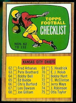 Checklist 1966 Topps football card