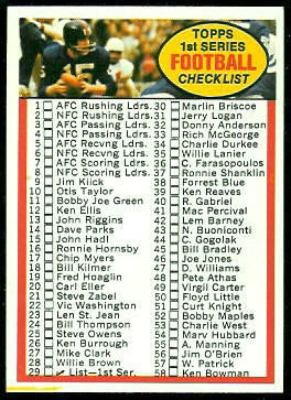 1st Series Checklist 1972 Topps football card