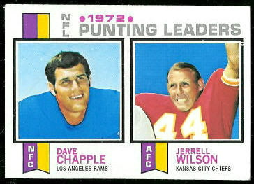 1972 Punting Leaders 1973 Topps football card