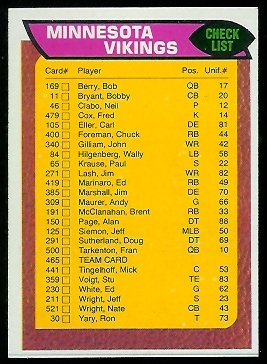 Minnesota Vikings checklist 1976 Topps football card