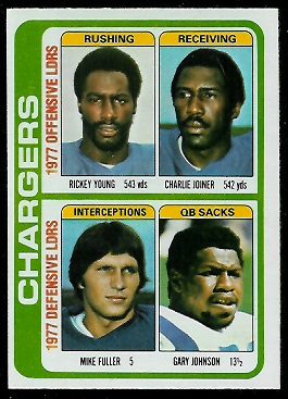 Chargers Leaders 1978 Topps football card