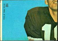 back of 1968 Topps Willie Richardson football card