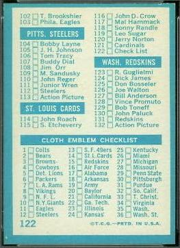 Back of 1961 Topps football card checklist #2