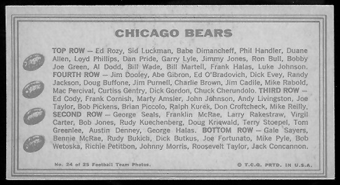 Back of Chicago Bears 1968 Topps Test Team Photos football card