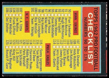 Miscut 1962 Topps football card checklist 2