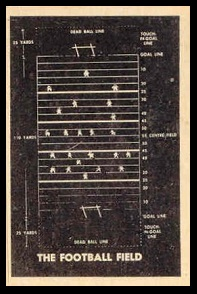 The Football Field 1952 Parkhurst football card