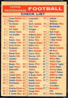 Checklist 1956 Topps football card