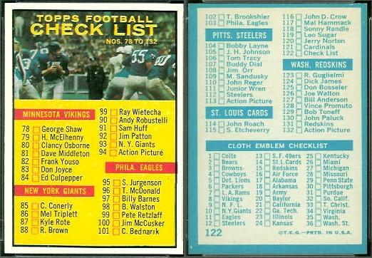 Checklist 1961 Topps football card