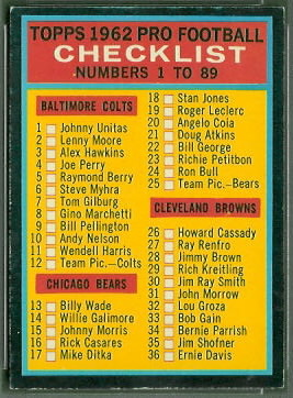 Checklist  1962 Topps football card