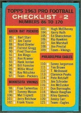Checklist  1963 Topps football card