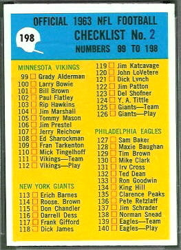 Checklist 2 1964 Philadelphia football card