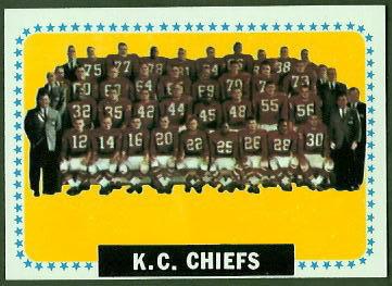 Kansas City Chiefs Team 1964 Topps football card