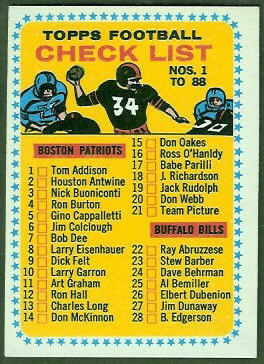 Checklist 1964 Topps football card