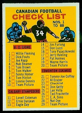 Checklist  1964 Topps CFL football card