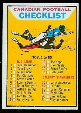 Checklist 1-60 1965 Topps CFL football card
