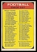 1968 O-Pee-Chee CFL Checklist