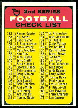 Checklist 1968 Topps football card
