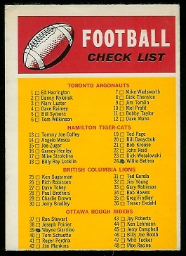 Checklist 1970 O-Pee-Chee CFL football card