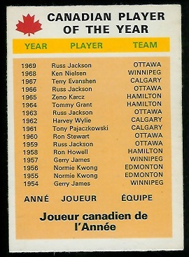 Canadian Player of the Year 1970 O-Pee-Chee CFL football card