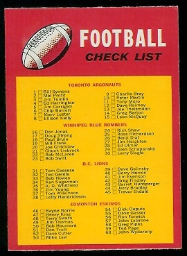 Checklist 1971 O-Pee-Chee CFL football card