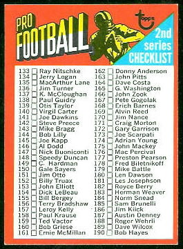 Checklist 1971 Topps football card
