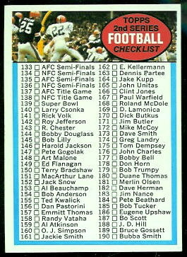 2nd Series Checklist 1972 Topps football card