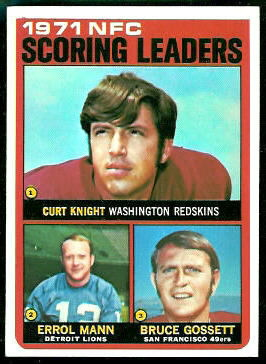1971 NFC Scoring Leaders 1972 Topps football card