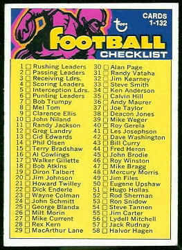 Checklist 1-132 1973 Topps football card