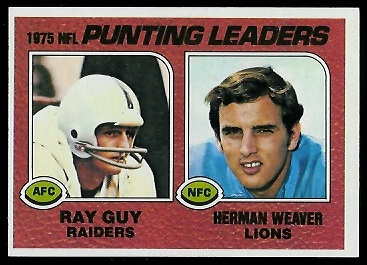 1975 Punting Leaders 1976 Topps football card