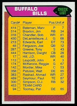Buffalo Bills checklist 1976 Topps football card