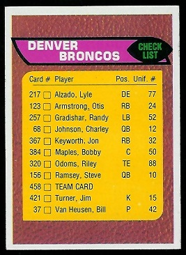 Denver Broncos checklist 1976 Topps football card