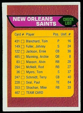 New Orleans Saints checklist 1976 Topps football card