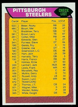 Pittsburgh Steelers checklist 1976 Topps football card