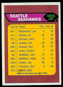 Seattle Seahawks checklist 1976 Topps football card