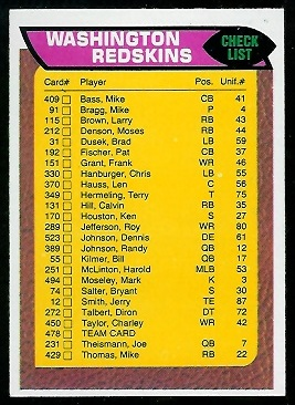 Washington Redskins checklist 1976 Topps football card