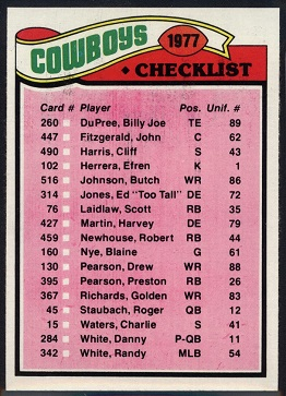 Dallas Cowboys team checklist 1977 Topps football card