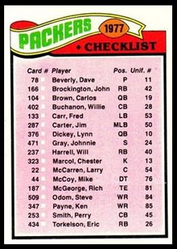 Green Bay Packers team checklist 1977 Topps football card