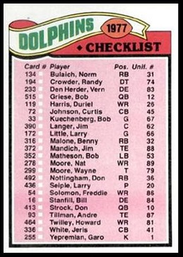 Miami Dolphins team checklist 1977 Topps football card