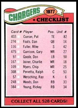 San Diego Chargers team checklist 1977 Topps football card