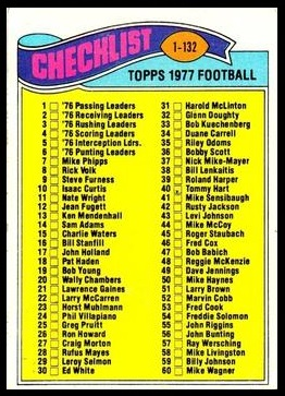 Checklist 1-132 1977 Topps football card