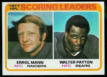 Scoring Leaders 1978 Topps football card