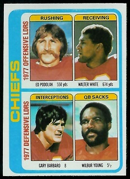Chiefs Leaders 1978 Topps football card