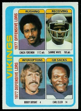 Vikings Leaders 1978 Topps football card